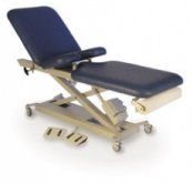Gynaecological Examination Tables